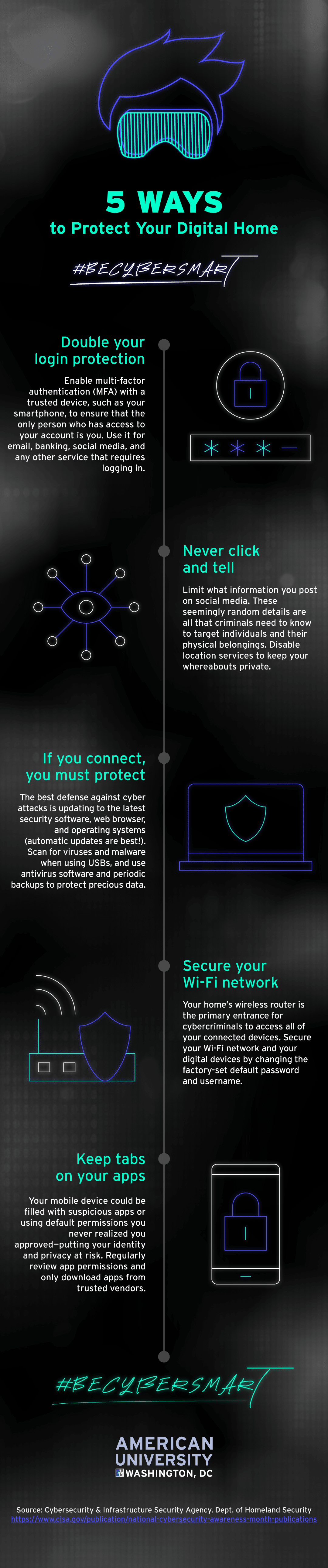 Protect your digital home
